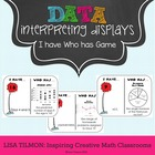Interpreting Data Displays I Have Who Has Game