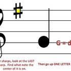 Intro to Reading Key Signatures