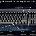 Introducing Important Keys on a Keyboard SMARTBoard file