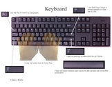 Introduction to Keyboarding Packet - Slideshow and Posters