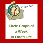 It's About Time (Circle Graph of a Week in One's Life)