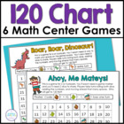 It&#039;s All Fun And Games on the 120 Chart!