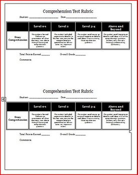 James and the Giant Peach Reading Comprehension Test, Key, Rubric
