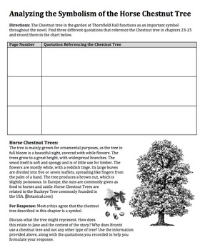 Jane Eyre Handouts, Lessons, Activities and More!