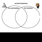 Japanese Buddhism - Venn Diagram