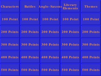 Jeopardy Game for Reviewing Epic Tale of Beowulf and Anglo Saxons