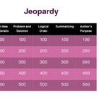 Jeopardy Game for Comprehension Strategies