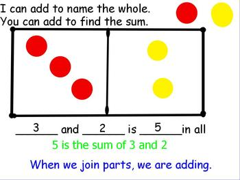 Joining Stories and Beginning Addition