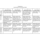 Journal Rubric for 6th Grade Common Core ELA Maps
