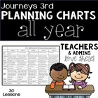 Journeys 2014 Third Grade, BUNDLE Skills Planning Charts