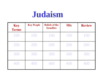 Judaism Jeopardy Game