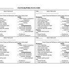 K-2 Reading Workshop Strategy and Comprehension Checklist