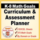 K-8 Math Checklists (Editable .XLS File) with CCSS Correlations