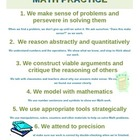 KID FRIENDLY Common Core Standards for Math Practice (DOC FILE)