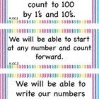 "KINDERGARTEN Common Core ""We will be able to..."" Marzano L"