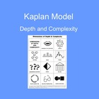 Kaplan Model of Creativity
