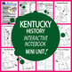 Kentucky History Lesson-Core Standards