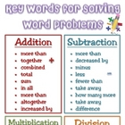 Key Words for Solving Word Problems