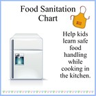 Kids Cooking- Food Sanitation Chart