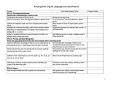 Kindergarten Common Core ELA Benchmarks for 2nd 9 weeks wi