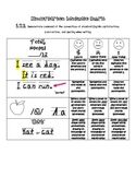 Kindergarten Common Core Language Rubric