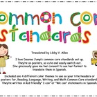 Kindergarten Common Core Posters- Spanish