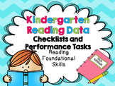 Kindergarten Common Core Reading Foundational Skills Data