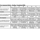 Kindergarten Common Core Rubric