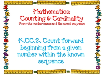 Kindergarten Math Common Core Standards Ruler Background