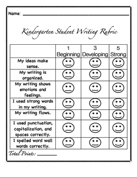 Kindergarten Writing Traits Rubric