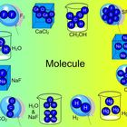 Kinds of Groupings of Atoms Smartboard Lesson: molecules,