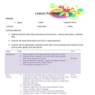 Kite flying science lesson plan