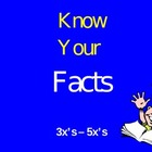 Know Your 3 - 5 X's Facts Multiplication Game PowerPoint