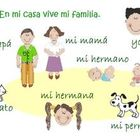 La familia - learning about the family in Spanish