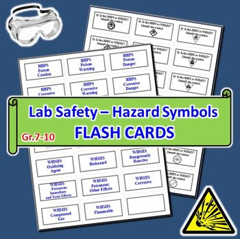 Lab Safety - Hazardous Symbols - Flash Cards