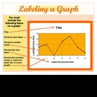 Labeling a Graph Mini Poster