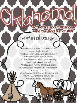 Land Run and Oklahoma Unit!
