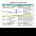 Language Arts Learning Centers - Schedule Overview