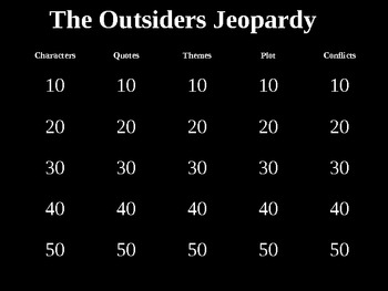 language arts the outsiders novel jeopardy game maestra loves technology. Black Bedroom Furniture Sets. Home Design Ideas