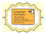 Language Envelopes! Questions, Categories, Synonyms. Anton