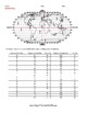 Latitude and Longitude Worksheet & Answer Key
