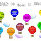 Learn to Soar in Music Bulletin Board Kit-hot air balloons