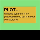Learning About PLOT: A Powerpoint Presentation
