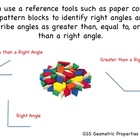 Learning Goals - Ontario Grade 3 Math Geometry Spatial Sense