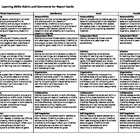 Learning Skills Rubric and Report Card Comments