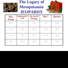 Legacy of Mesopotamia jeopardy game