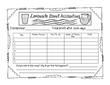 Lemonade Economics: Business for Kiddos