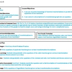 Lesson Plan Template with Essential Questions