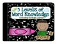 Levels of Word Knowledge: Cultivating Strategic Learners