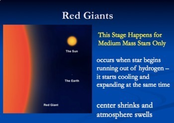 Life Cycle of Stars Powerpoint Red Giants Supergiants Supernovas